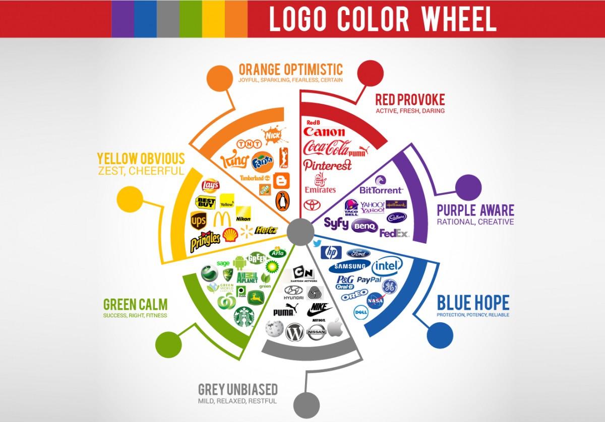 ý nghĩa màu sắc khi thiết kế tem nhãn
